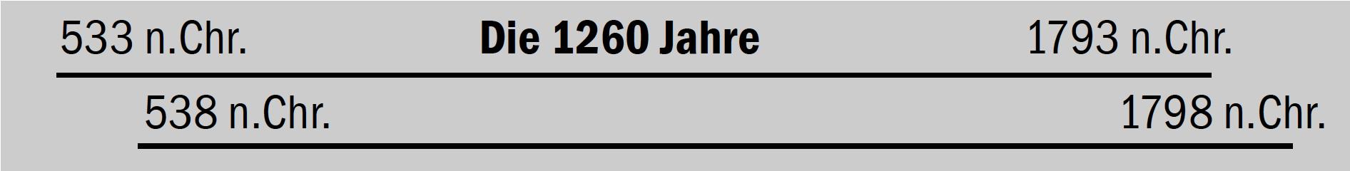 1260 Jahre
